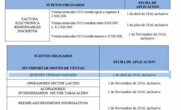 Afip estableció el cronograma de implementación para la factura electrónica