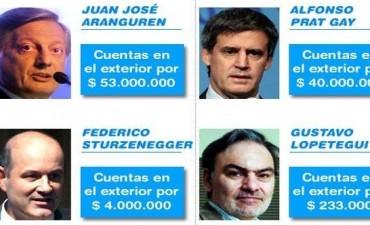 Gabinete económico de Macri tiene $ 100 M en el exterior