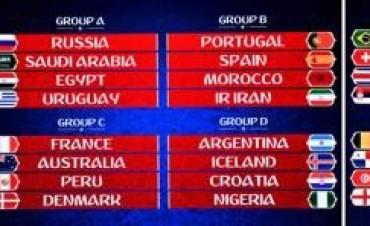 MUNDIAL DE FUTBOL 2018 - Los principales cruces y los pronósticos  Así quedaron los grupos