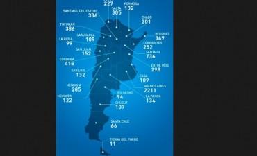 Accidentes de tránsito: Cuántas personas murieron en cada provincia durante 2016