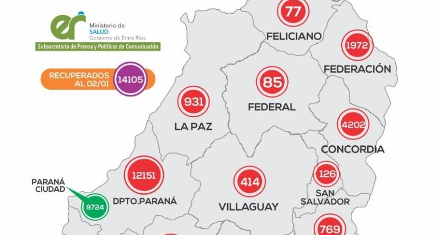 OTRA VEZ; SE REPORTARON TRES NUEVOS CASOS DE CORONAVIRUS EN FEDERAL