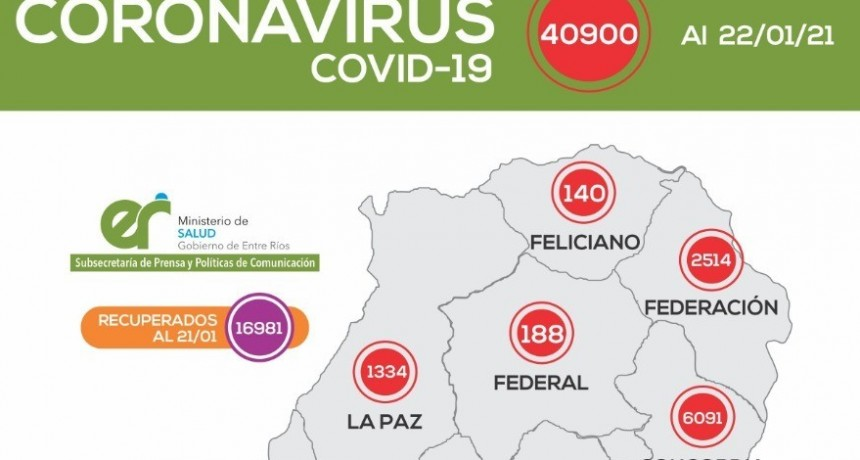 8 NUEVOS CASOS EN FEDERAL - REPORTE EPIDEMIOLÓGICO DE ENTRE RIOS 22/1/21