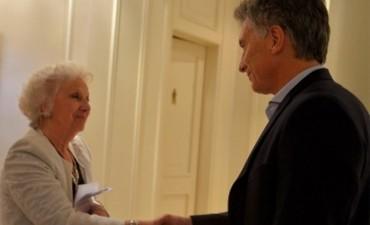 Cómo fue la reunión entre Macri y los organismos de derechos humanos