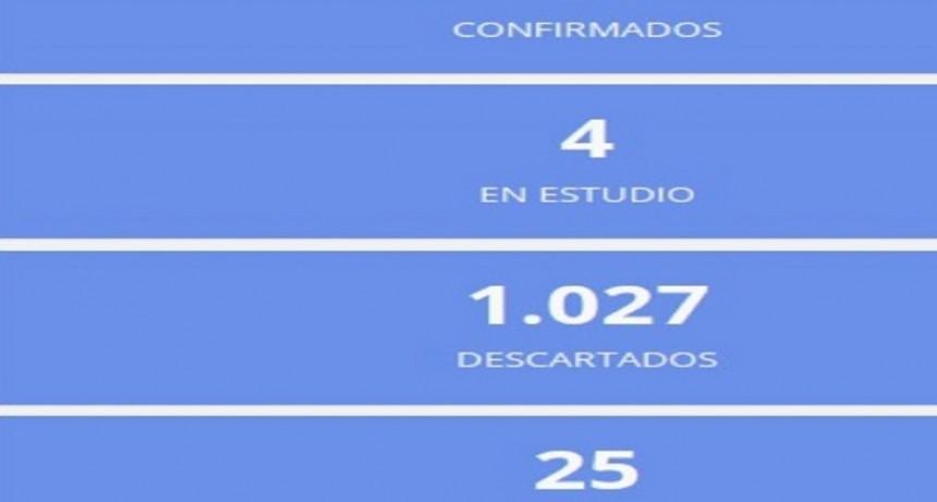 Este jueves se registro un nuevo caso de coronavirus en Entre Ríos