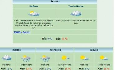 Agosto llegará con frío y probabilidad de precipitaciones