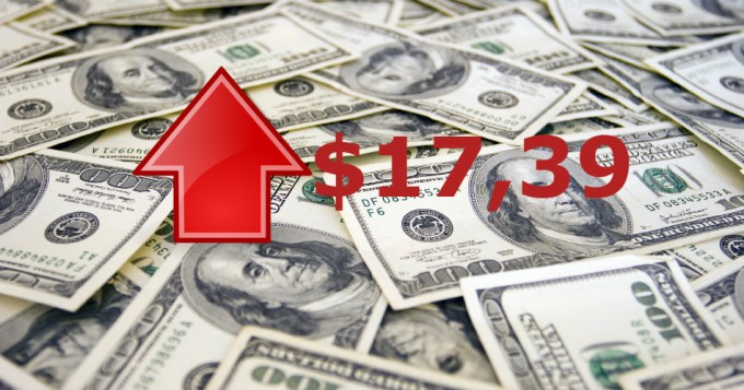 El dólar volvió a subir con fuerza