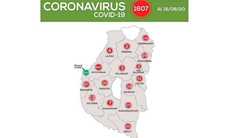 Reportan 83 casos de Covid-19 en siete departamentos: 36 corresponden a Paraná