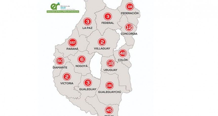 Se suman 36 nuevos casos de Covid 19 en la provincia: 30, en departamento Paraná - Uno en Federal