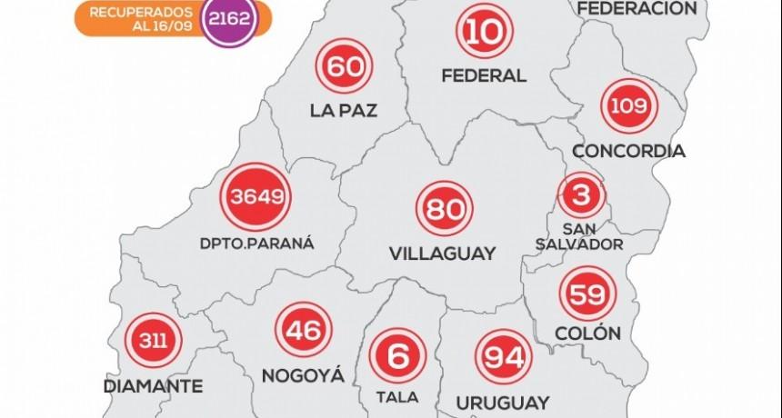 REPORTE EPIDEMIOLÓGICO DE ENTRE RÍOS 17/9/20*