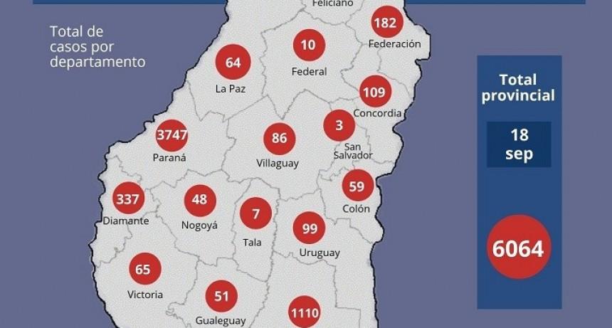 Reportan 173 nuevos casos de coronavirus y el total ya supera los 6 mil