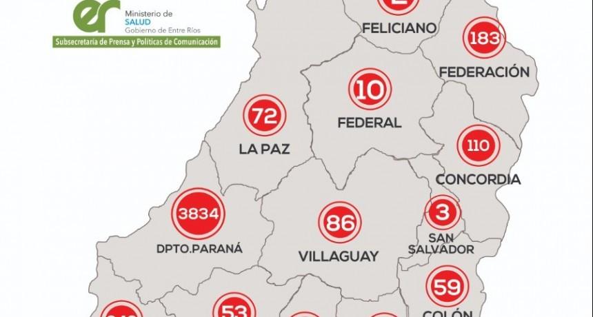 Este sábado se reportaron 146 nuevos casos de coronavirus en la provincia