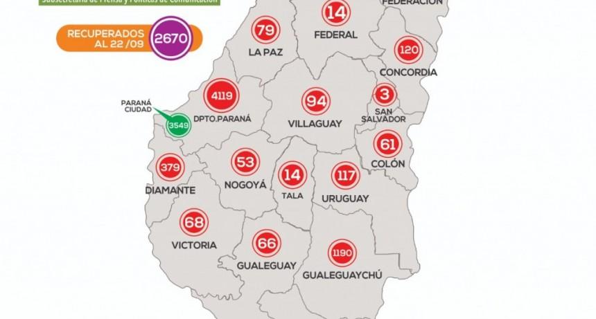 REPORTE EPIDEMIOLÓGICO DE ENTRE RÍOS 23/9/20