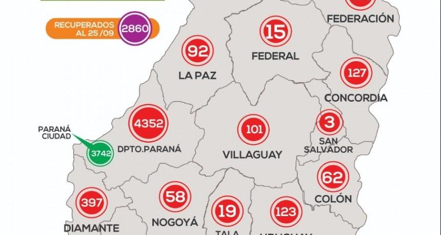 ACTUALIZACIÓN EPIDEMIOLÓGICA de hoy 26-09-20 - FEDERAL SIN NUEVOS CASOS