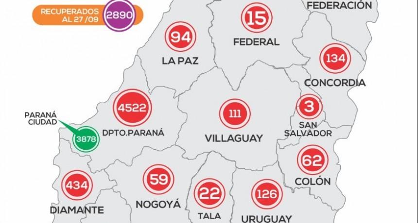*REPORTE EPIDEMIOLÓGICO DE ENTRE RÍOS 28/9/20*