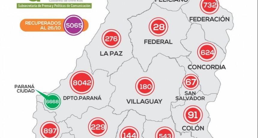*REPORTE EPIDEMIOLÓGICO DE ENTRE RÍOS 27/10/20* - UN NUEVO CASO EN FEDERAL
