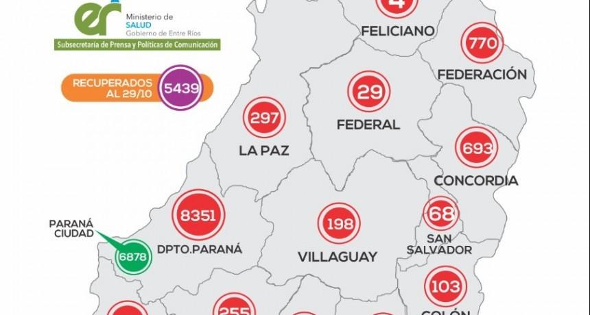 *REPORTE EPIDEMIOLÓGICO DE ENTRE RÍOS 29/10/20* - UN CASO NUEVO FEDERAL