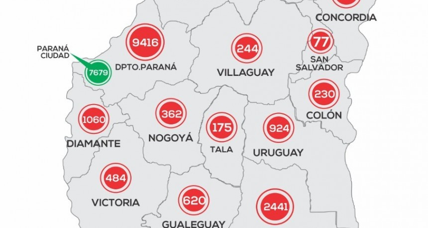 *REPORTE EPIDEMIOLÓGICO DE ENTRE RIOS 10/11/20* NO REPORTARON CASOS NUEVOS EN FEDERAL