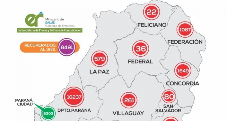 REPORTE EPIDEMIOLÓGICO DE ENTRE RIOS 20/11/20* NO SE REGISTRARON CASOS NUEVOS EN FEDERAL